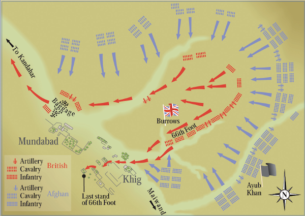 Map of the Battle of Maiwand – 27 July 1880 – Military History Matters