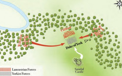 The Battle of Wakefield: 1460